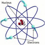 Cinturão de Fótons e a interação com a matéria