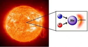 fusao-do-hidrogenio-em-helio